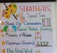 Strategy Board