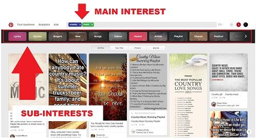 A pinterest interest feed