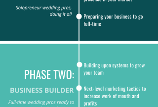 wedding business roadmap, wedding business blueprint, wedding business plan, Book More Brides, wedding vendor, wedding professional, wedding marketing